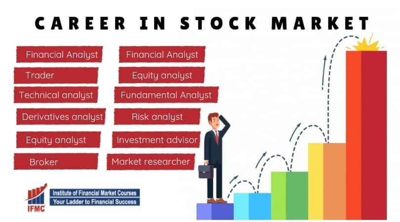 Career in Stock Market