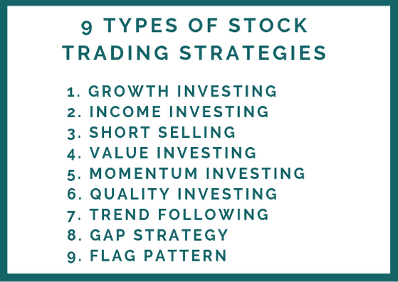 9 types of stock trading strategies